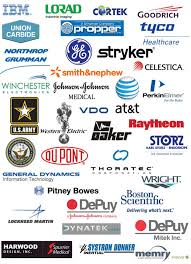 Medical Device Manufacturers